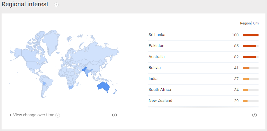 Google Trends: Regional Interests screenshot
